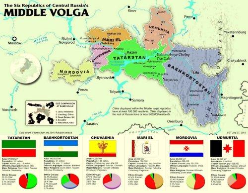 Idel-Ural_karta